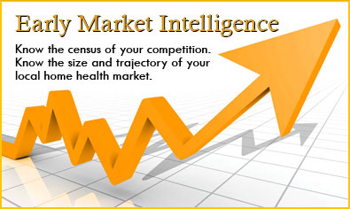 Early Market Intelligence for Home Health Care. Census and Market Share Report.