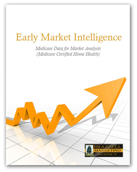 Early Market Intelligence - Medicare Data for Market Analysis - Sample Report